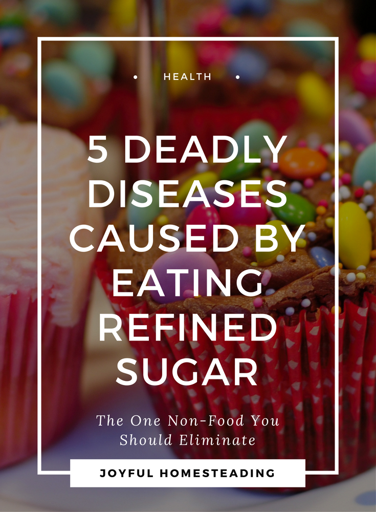 dangers of refined sugar Researchers may be able to explain how sugar might fuel the growth of cancer they say it boils down to one type of sugar in particular: fructose  research has also pointed to refined sugar as .